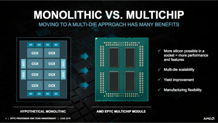 AMD: Will Not Skip Zen 4 Processor_China IT News