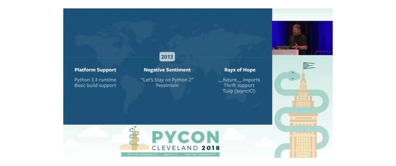 How did Facebook go to Python 3 in 4 years?_China IT News