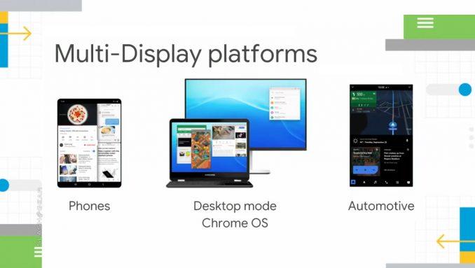 Android Developer Summit: Google will bring a multi-screen
