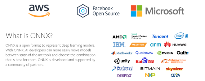 Microsoft pushes ONNX, can the AI development framework