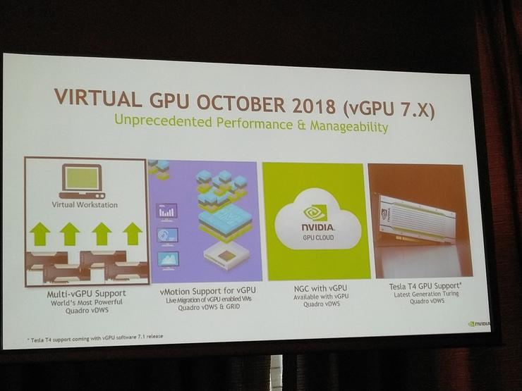 NVIDIA re-launched GPU virtualization solutions to