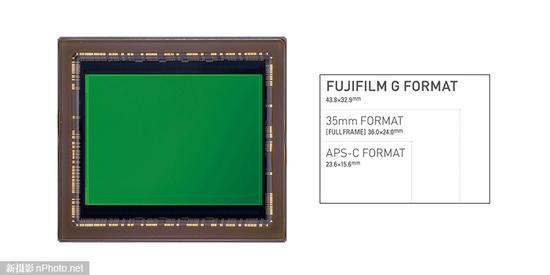 100 million pixels, three big points of view: Fuji GFX 100