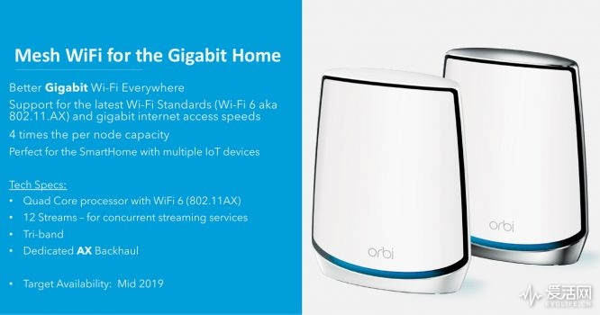 The WiFi 6 router officially sells the appearance table